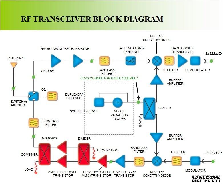 RF%20Transceiver_1[1].jpg